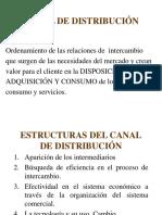 Estructura de los canales de distribución