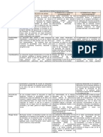 ANALISÍS DE ALTERNATIVAS DE SOLUCIÓN diseño de proyectos