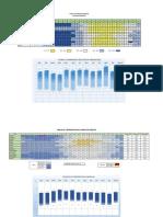 Grafica de humedad relativa de la CDMX