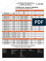 conversor pol x mm vergalhoes2 (CA-25,CA-50, CA-60).pdf