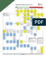 Malla Ingeniería Civil en Minas.pdf