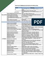 ETECSA_unidades_comerciales_pagar_tarjetas_bancarias.pdf