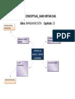 MAPA CONCEPTUAL  cap 15.docx