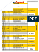 EEM3 faultcodes Sv.1.4.0.0 - 2.4.0.0 STD