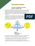Modelos de gestion del conocimiento