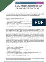 15- Criterios para la secuenciación de actividades en Unidades Didácticas (E. Primaria)