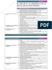24- Contribución del área de EF al desarrollo de las Competencias Básicas _Educación Primaria_