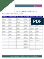 28- LISTADO DE VERBOS TAXONOMÍA DE BLOOM