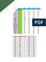 Analisís de la Actividad Microbiana (1).xlsx