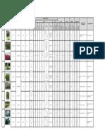 Matriz de plantas.xlsx arbusto.pdf