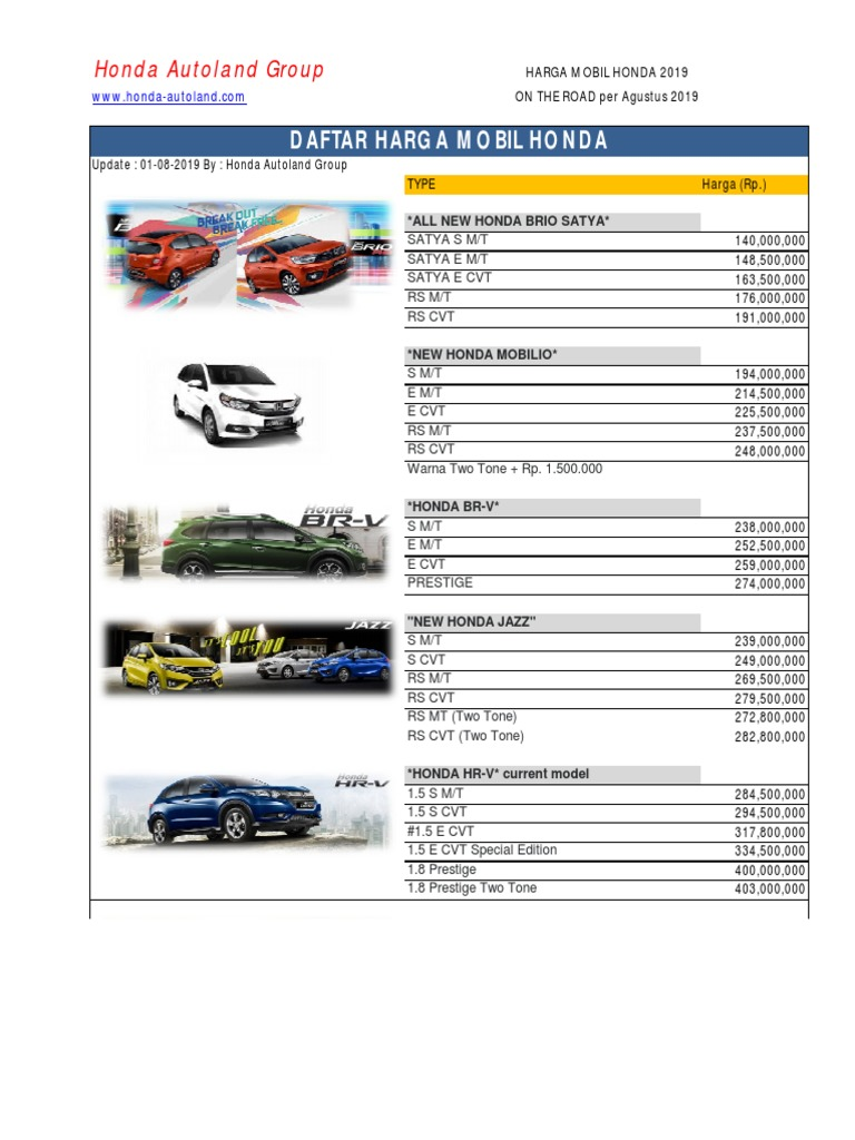 Kelebihan Daftar Harga Mobil Honda Spesifikasi
