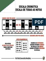 Escala Cromática.pdf