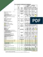 4-1 TABLA 4.2 LISTA ALFABETICA 2015