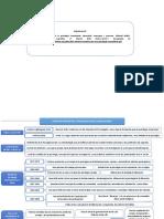 MAPA CONCEPTUAL HITOS DE LA PSICOLOGÍA SOCIAL COMUNITARIA (1)