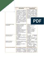 cuadro comparativo entre la investigación cualitativa y la investigación cuantitativa