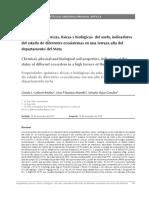 Propiedades químicas, físicas y biológicas del suelo, indicadores
