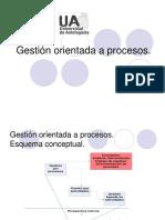 Gestión orientada a procesos.pdf