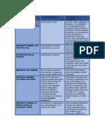MATRIZ DE DECLARACION DE IMPUESTOS.pdf