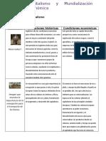 U1 ACT1 EL SURGIMIENTO DEL CAPITALISMO