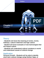 Sociology_Chapter 2 Culture - Future June 2019