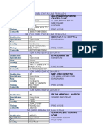 62962016-List-of-Doctors-Pune.xls_2.ods