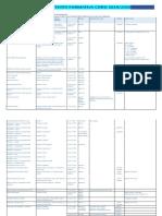 tabella CORSI 2019_20.pdf