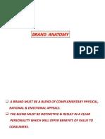 Brand Anatomy