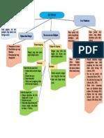 peta konsep kutipan (FAUZAN 1305574)