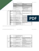 777542 PARAMETROS.pdf