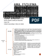 Diagrama, esquema ó cuadro sinóptico acerca de las Normas ISO 9001 e ISO 14000.pptx