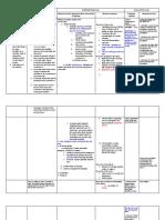 fncp activity sample