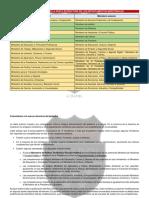 Cambios Derivados de La Nueva Estructura Del Gobierno (1)
