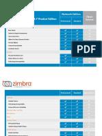 Zimbra Collaboration Product Edition Comparison.pdf