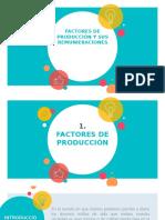 Diapositivas - Factores y Remuneraciones