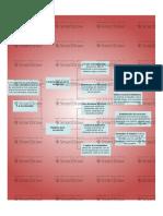 Organizador+Grafico+Economia