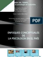 LINEA_DEL_TIEMPO HISTORIA DE PSICOLOGIA SEMESTRE 1