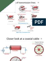 transmissionlines.pptx