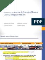 Clase 2 Negocio Minero