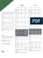 Tabla comparativa perro.pdf
