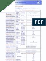 31 PHP. Cadenas Alfanumericas