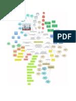 MAPA 5 DESARROLLO DE LAS PERSONAS