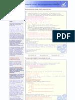 67 PHP. Superponer, rotar y dotar de transparencia a Imagenes