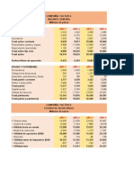 TALLER INDICADORES FINANCIEROS