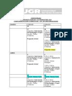 CRONOGRAMA 3ª Cuatrimestre - IV Cohorte - 2020