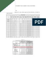 calculo de pre dimensionamiento de elementos en concreto