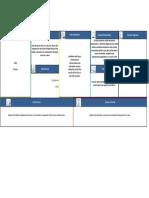 Canvas Business Model -Nicolas.pdf