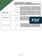 ANEXO II - FUNÇÃO X ATIVIDADE - EPI X FUNÇÃO PPRA AMECO