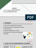 Lit. 1 (1er) Organizadores visuales aplicados a la literatura