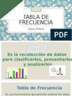 DIAPOSITIVAS TABLA DE FRECUENCIA.pptx