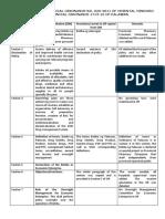 Botika ng Lalawigan Ordinances.pdf